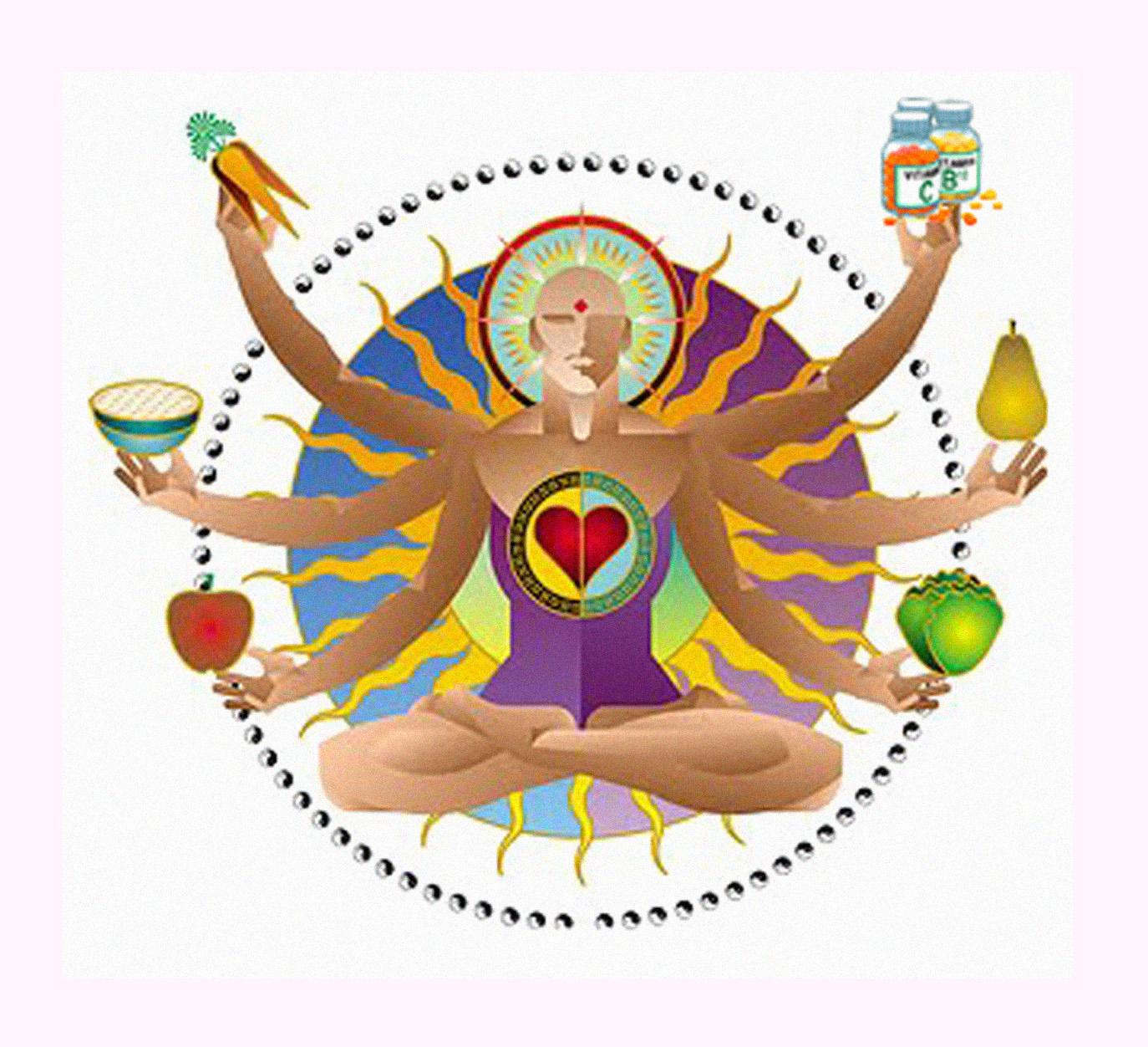 alimentazione yoga1