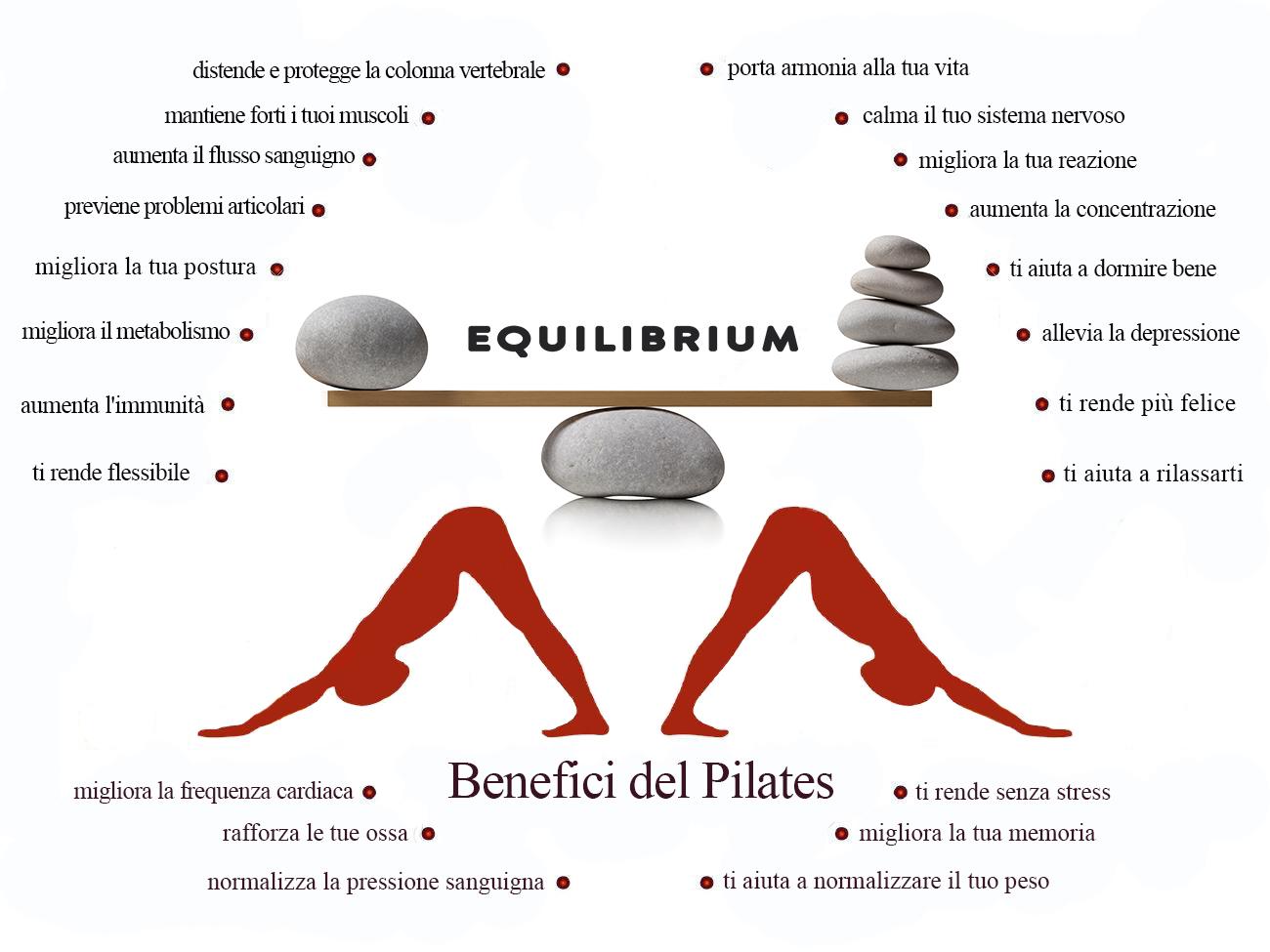 Pilates-e-benefici-fisici-della-pratica